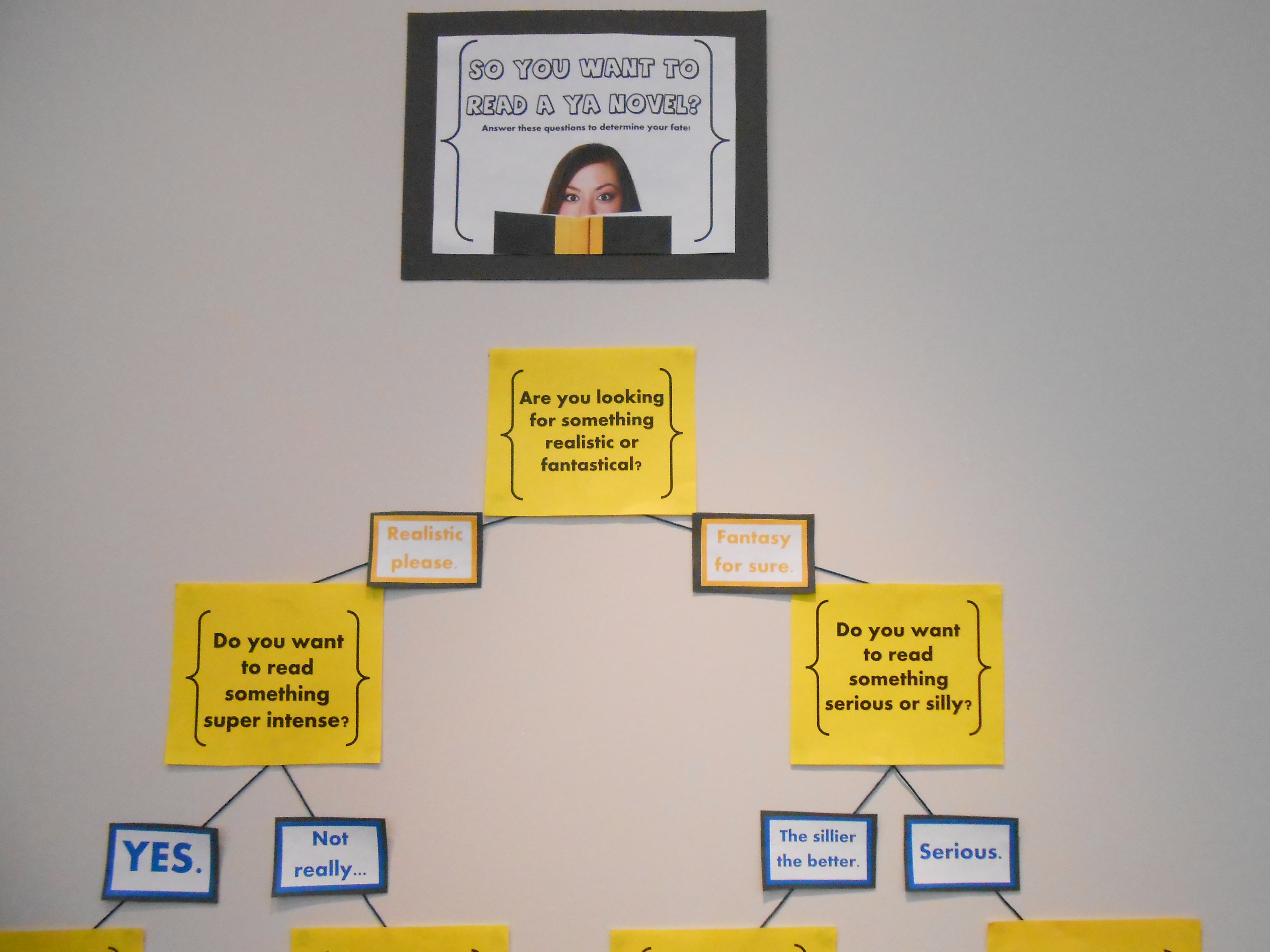 Interactive readers advisory flow chart display ontarian librarian if you decide to use my resources or make your own flow chart let me know and send a photo what other passive but interactive readers advisory displays nvjuhfo Gallery