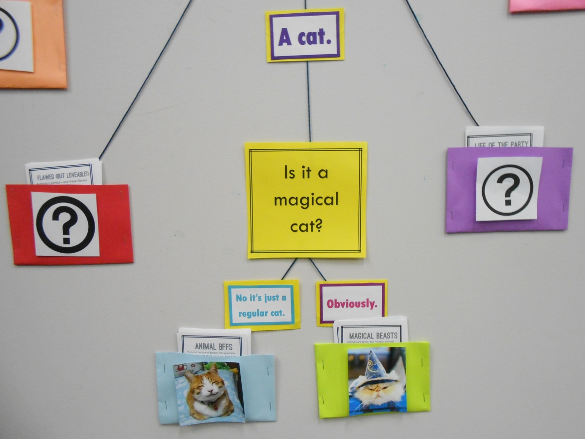 Flow Chart Display: Meet Your Next Literary BFF